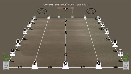The dressage arena for Cowboy dressage is very different to the usual dressage arena we are used to seeing.